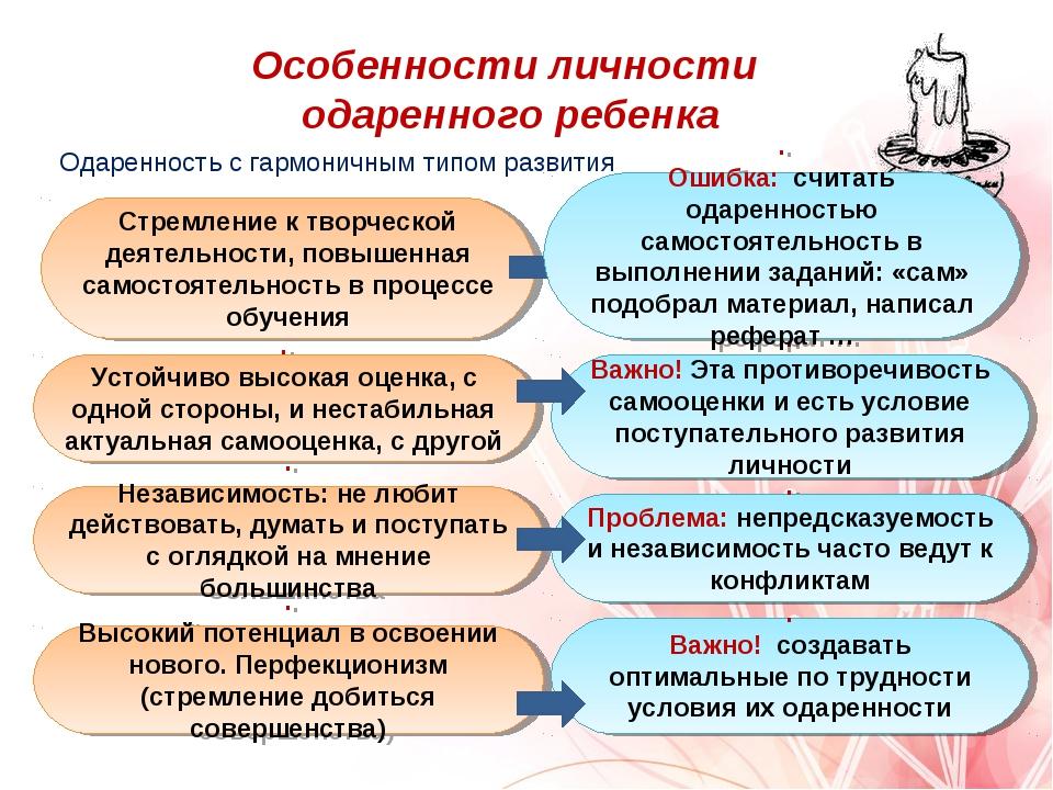 Одаренность с гармоничным типом развития Особенности личности одаренного ребе...