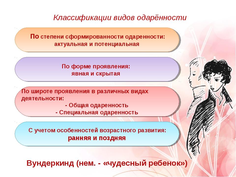 Вундеркинд (нем. - «чудесный ребенок») Классификации видов одарённости По сте...