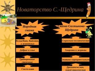 Новаторство С.-Щедрина Народная сказка Сказка Салтыкова- Щедрина вид герои об
