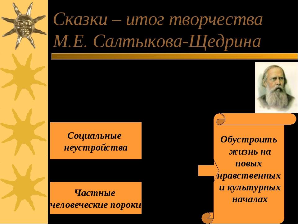 Сказки – итог творчества М.Е. Салтыкова-Щедрина Провожая в царство теней все...