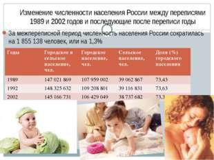 Изменение численности населения России между переписями 1989 и 2002 годов и п
