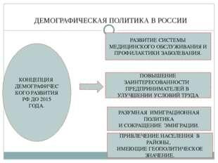 ДЕМОГРАФИЧЕСКАЯ ПОЛИТИКА В РОССИИ КОНЦЕПЦИЯ ДЕМОГРАФИЧЕСКОГО РАЗВИТИЯ РФ ДО 2