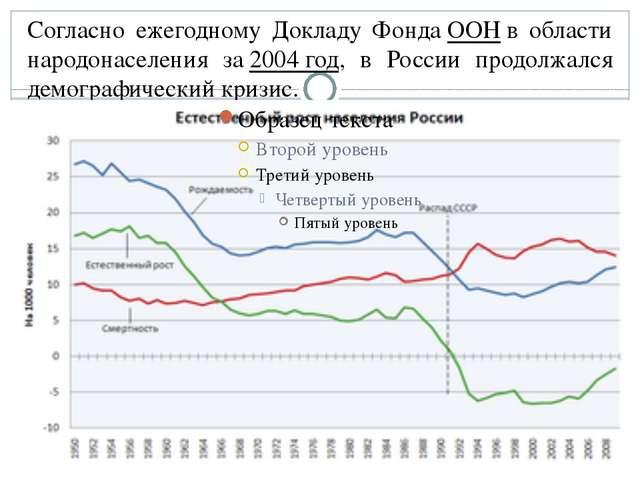 Согласно ежегодному Докладу ФондаООНв области народонаселения за2004 год,...