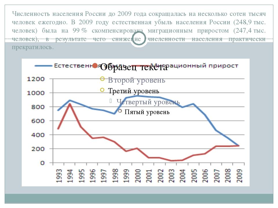 Численность населения России до 2009 года сокращалась на несколько сотен тыся...