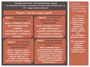 Учитель Плаксина Ю.Н. СШ № 3 им. С. Омарова, г.Атбасар Среднесрочное планиро