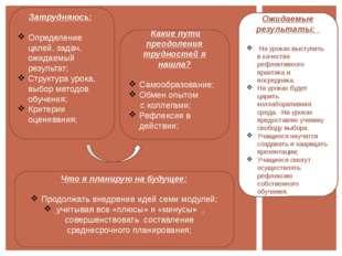 Затрудняюсь: Определение целей, задач, ожидаемый результат; Структура урока,