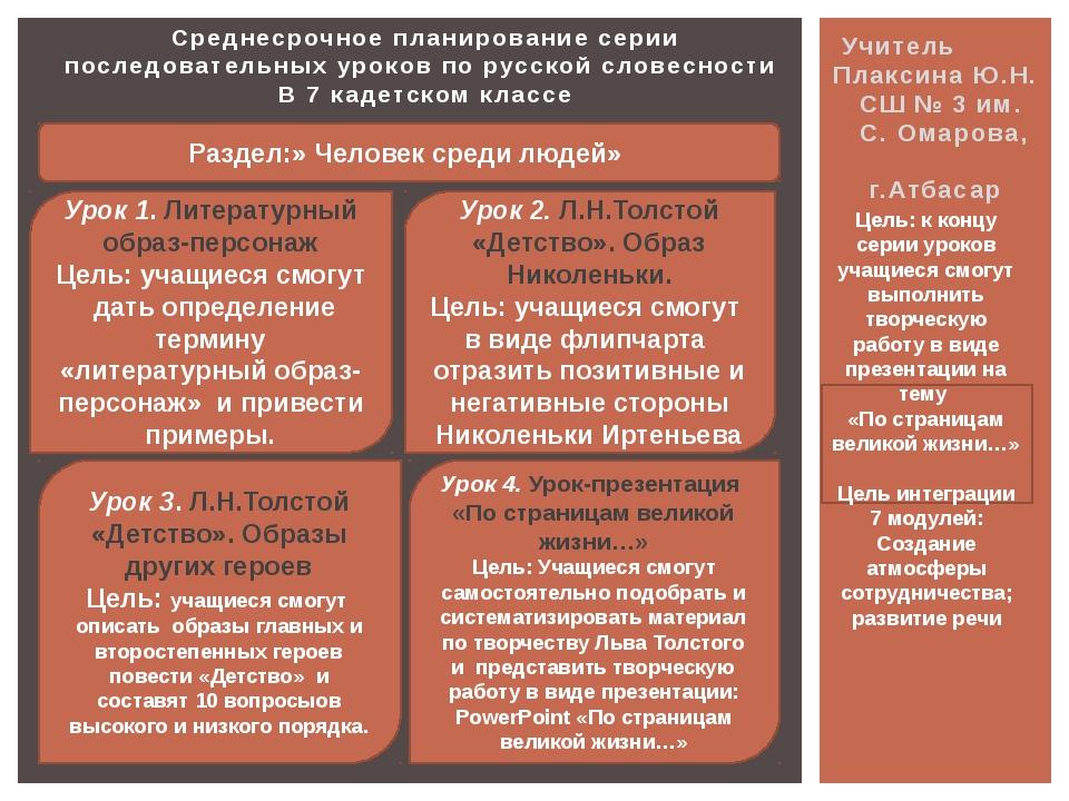 Учитель Плаксина Ю.Н. СШ № 3 им. С. Омарова, г.Атбасар Среднесрочное планиро...