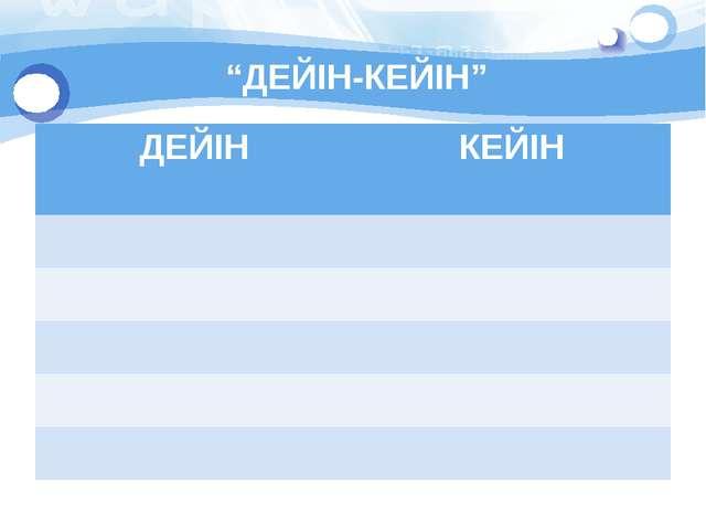"""""""ДЕЙІН-КЕЙІН"""" ДЕЙІНКЕЙІН"""