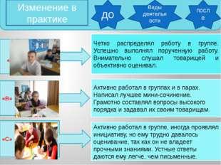 «А» «В» «С» Общительный, легко вступает в диалог с учителем и товарищами, лю