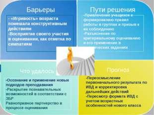 Барьеры Пути решения Что удалось -Осознание и применение новых подходов преп