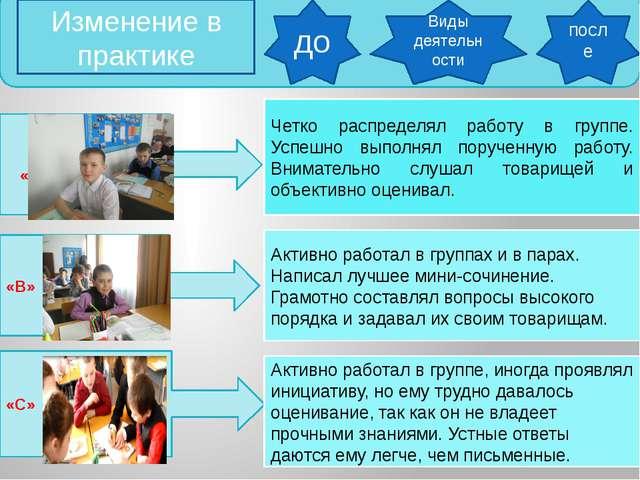 «А» «В» «С» Общительный, легко вступает в диалог с учителем и товарищами, лю...