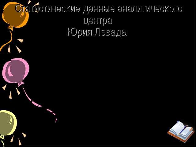Статистические данные аналитического центра Юрия Левады 52% россиян никогда н...
