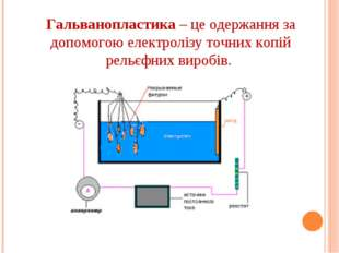 Гальванопластика – це одержання за допомогою електролізу точних копій рельєфн