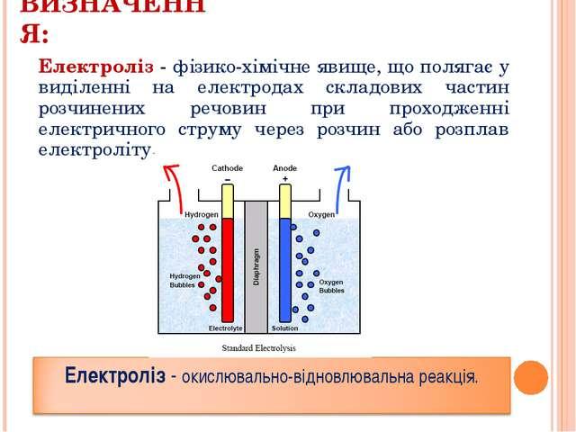 ВИЗНАЧЕННЯ: Електроліз - фізико-хімічне явище, що полягає у виділенні на еле...