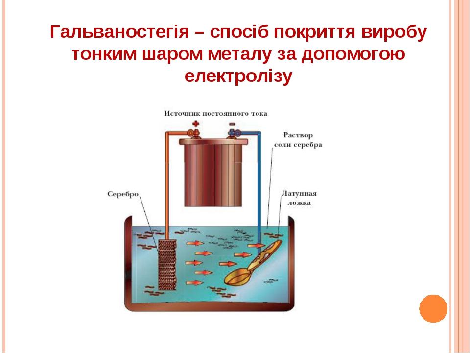Гальваностегія – спосіб покриття виробу тонким шаром металу за допомогою елек...
