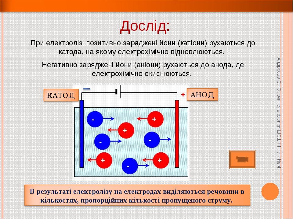Дослід: Андрєєва С. Ю. вчитель фізики ШЗШ І-ІІІ ст. № 4 При електролізі позит...