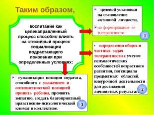 • определении общих и частных задач толерантности с учетом психологических ос
