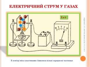 Андрєєва С. Ю. вчитель фізики ШЗШ І-ІІІ ст. № 4 ЕЛЕКТРИЧНИЙ СТРУМ У ГАЗАХ В п
