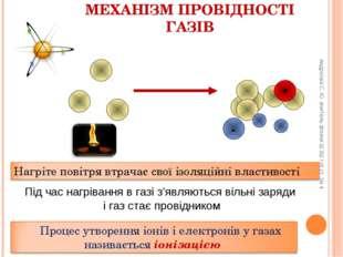 МЕХАНІЗМ ПРОВІДНОСТІ ГАЗІВ Під час нагрівання в газі з'являються вільні заряд