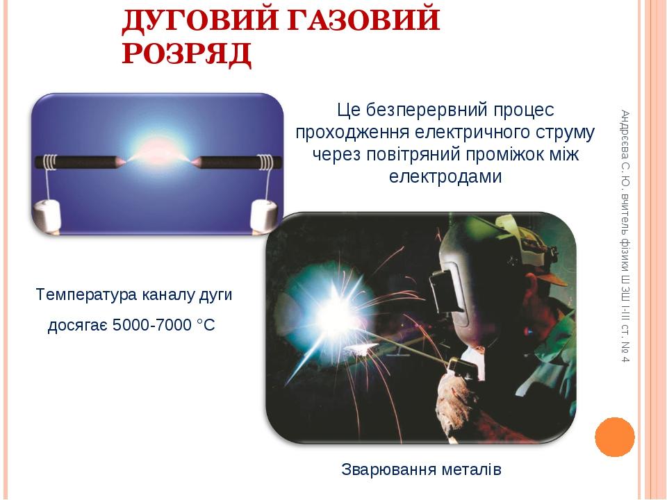 ДУГОВИЙ ГАЗОВИЙ РОЗРЯД Це безперервний процес проходження електричного струму...