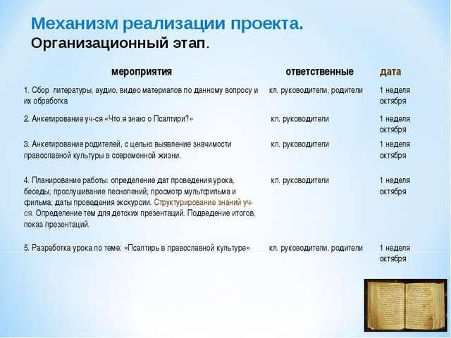 Механизм реализации проекта. Организационный этап. мероприятияответственные...