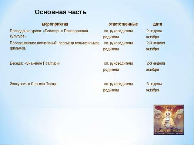 Основная часть мероприятияответственныедата Проведение урока: «Псалтирь в П...