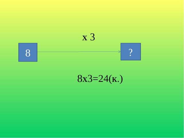 х 3 8х3=24(к.) 8 ?