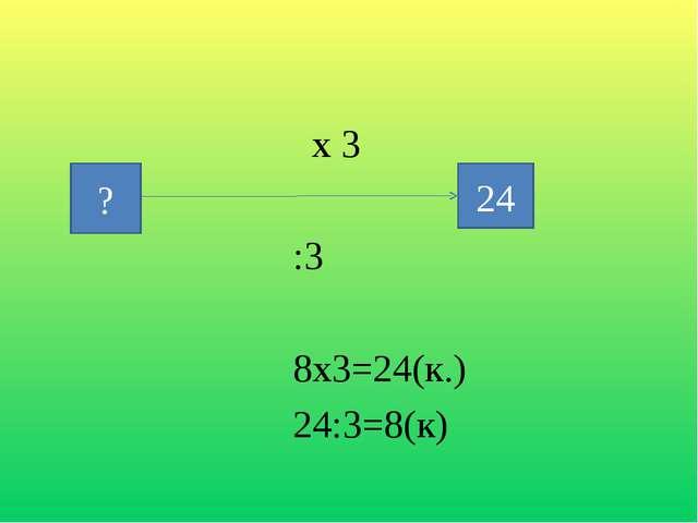 х 3 :3 8х3=24(к.) 24:3=8(к) ? 24