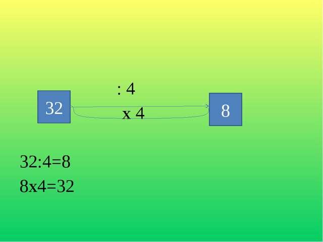 : 4 х 4 32:4=8 8х4=32 32 8
