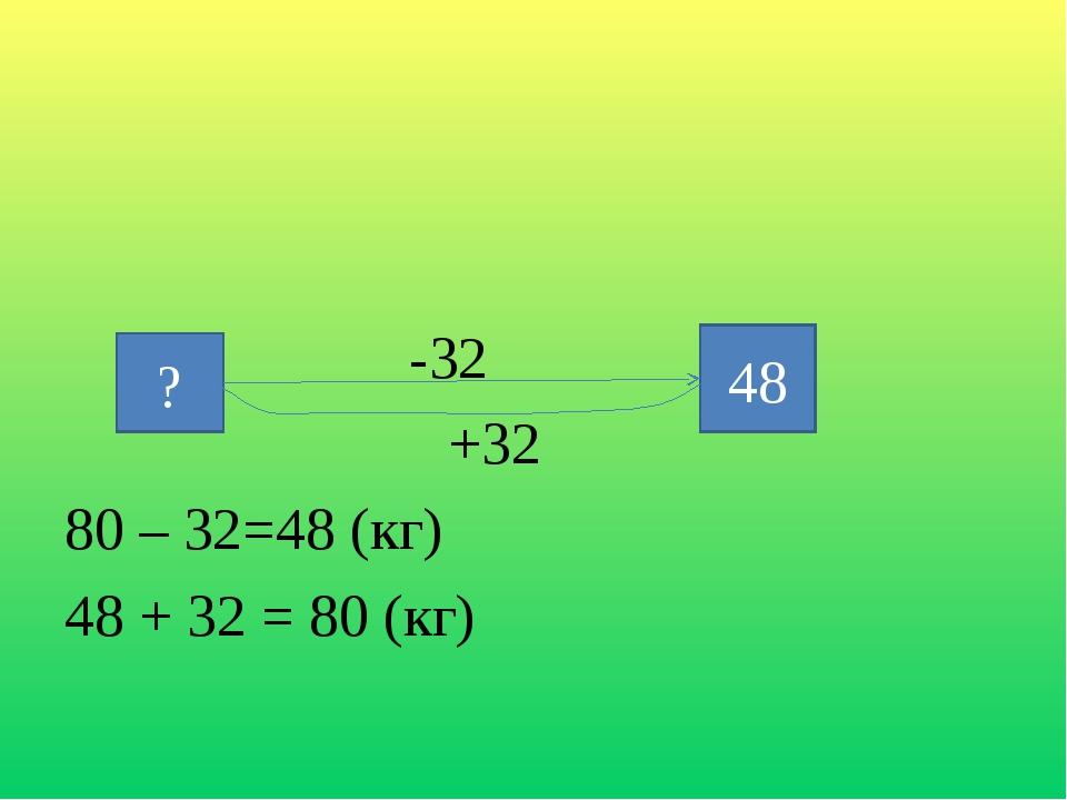 -32 +32 80 – 32=48 (кг) 48 + 32 = 80 (кг) ? 48