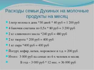 Расходы семьи Духиных на молочные продукты на месяц 1литр молока в день *30 д
