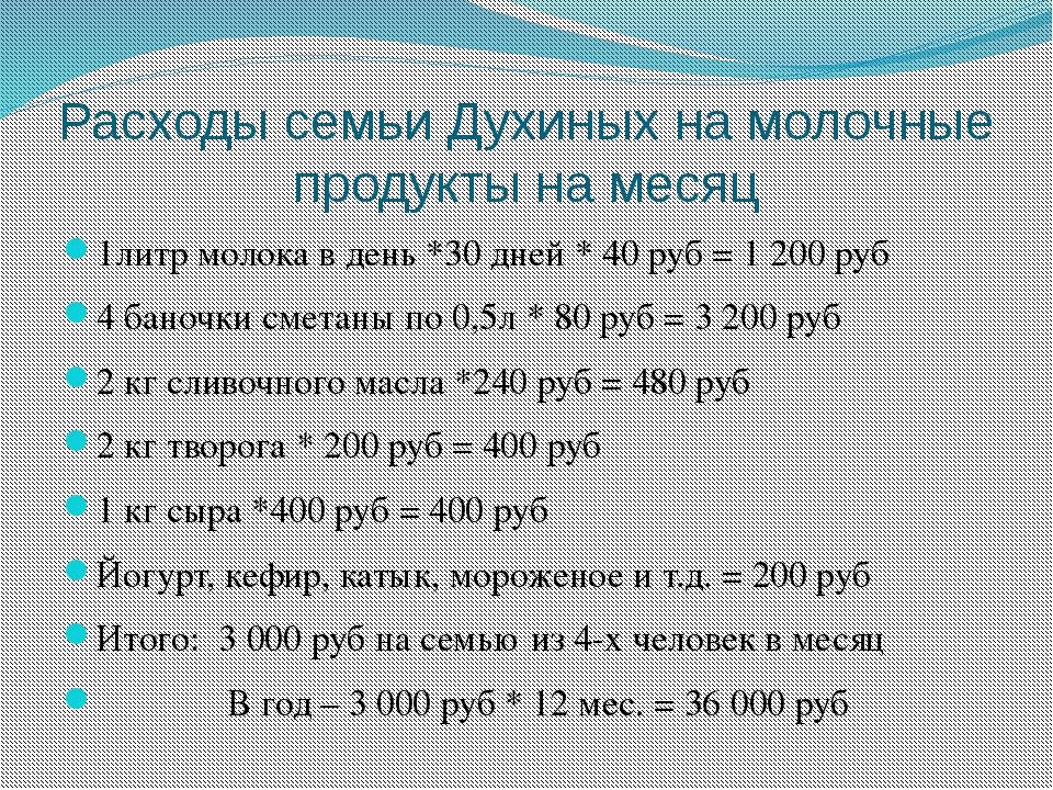 Расходы семьи Духиных на молочные продукты на месяц 1литр молока в день *30 д...