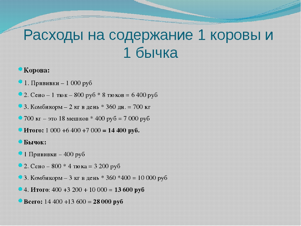 Расходы на содержание 1 коровы и 1 бычка Корова: 1. Прививки – 1 000 руб 2. С...