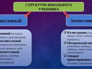 СТРУКТУРА ШКОЛЬНОГО УЧЕБНИКА Текстовый Затекстовый Основной (основные сведени