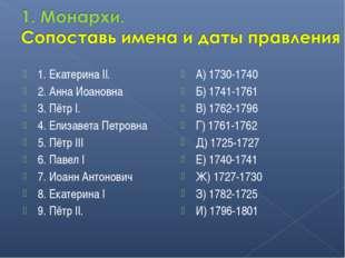 1. Екатерина II. 2. Анна Иоановна 3. Пётр I. 4. Елизавета Петровна 5. Пётр II