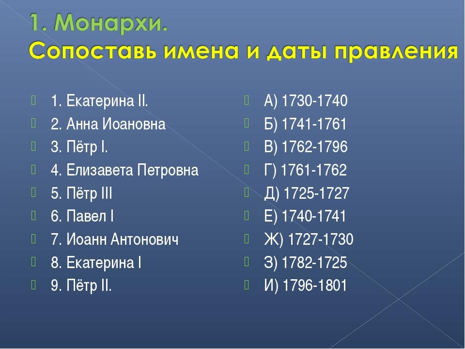 1. Екатерина II. 2. Анна Иоановна 3. Пётр I. 4. Елизавета Петровна 5. Пётр II...