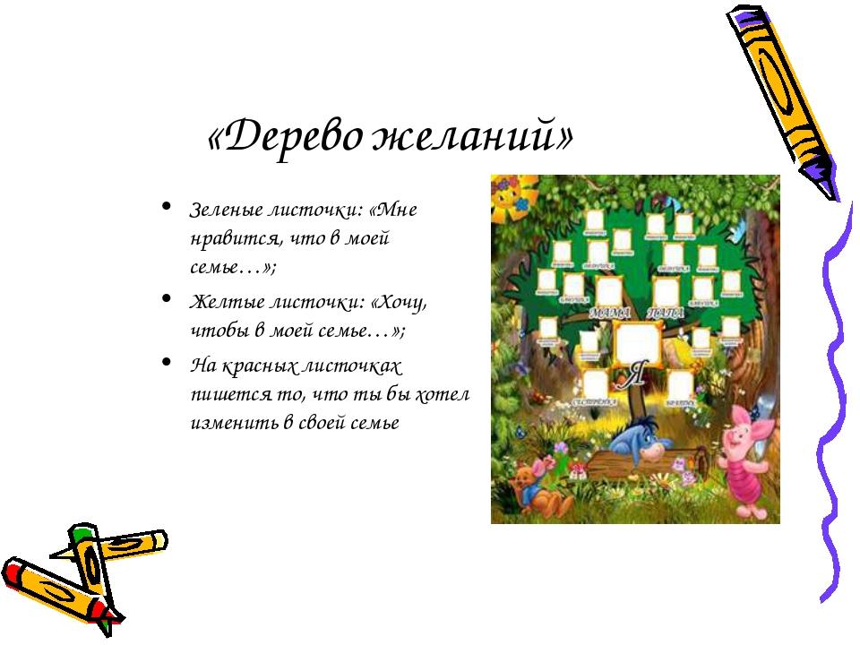 «Дерево желаний» Зеленые листочки: «Мне нравится, что в моей семье…»; Желтые...