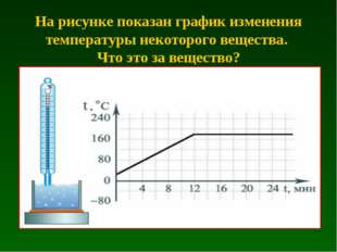 На рисунке показан график изменения температуры некоторого вещества. Что это
