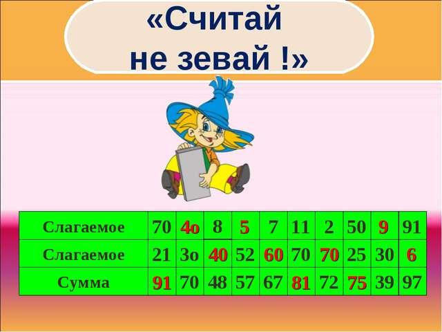 Слагаемое Слагаемое Сумма 70 21 91 8 50 2 7 11 3о 70 25 30 57 67 72 52 39 97...
