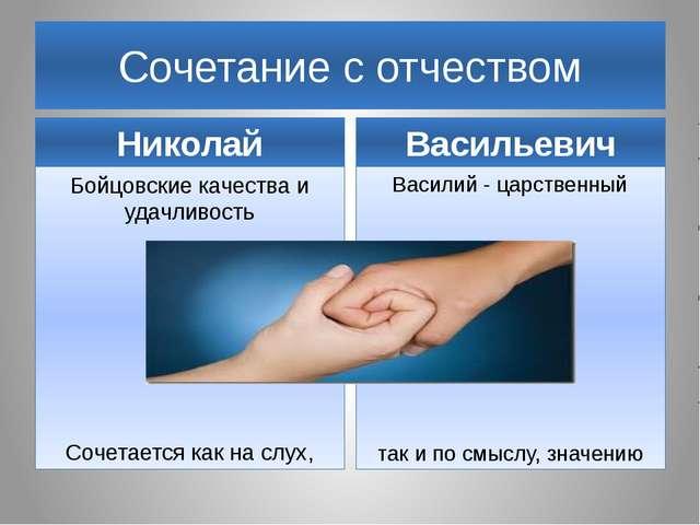 Сочетание с отчеством Николай Бойцовские качества и удачливость Сочетается ка...
