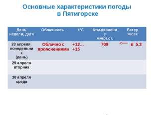 Основные характеристики погоды в Пятигорске День недели, дата Облачность t°С