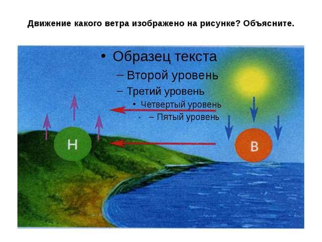 Движение какого ветра изображено на рисунке? Объясните.