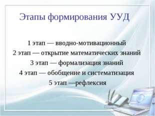 Этапы формирования УУД 1 этап — вводно-мотивационный 2 этап — открытие матема