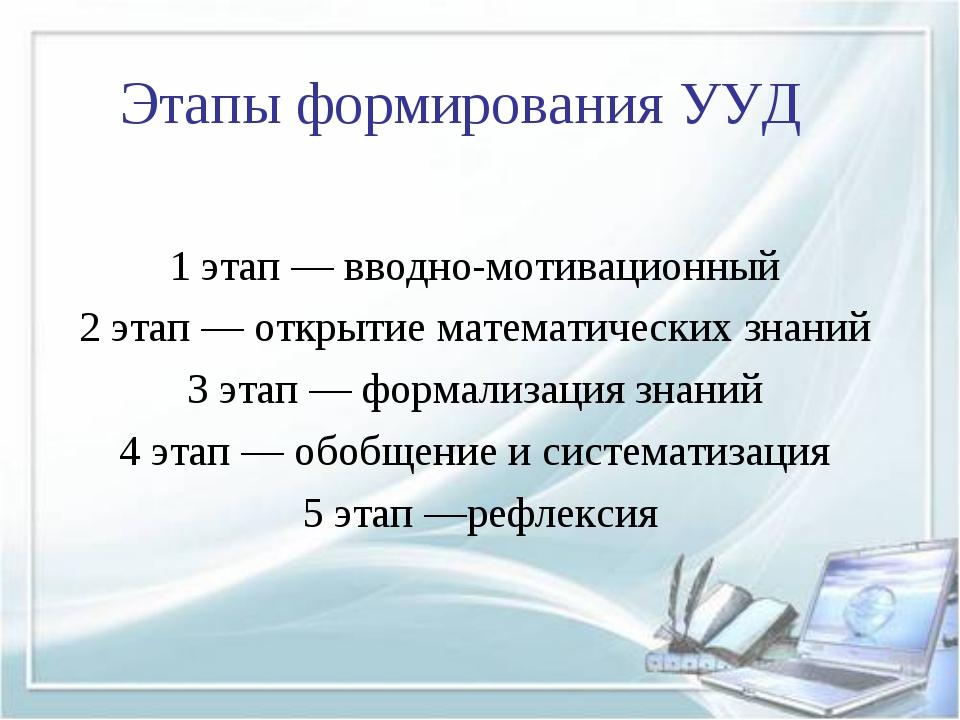 Этапы формирования УУД 1 этап — вводно-мотивационный 2 этап — открытие матема...