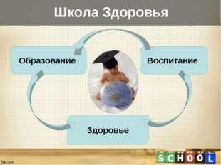 Школа Здоровья Здоровье Образование Воспитание