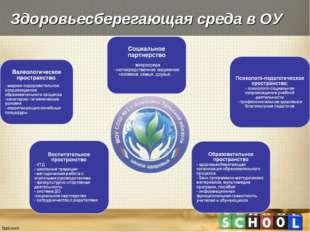 Здоровьесберегающая среда в ОУ