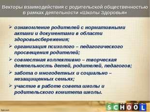 Векторы взаимодействия с родительской общественностью в рамках деятельности «