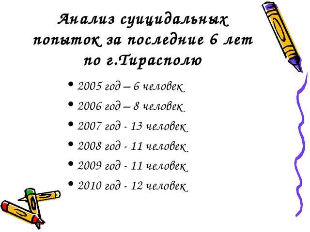 Анализ суицидальных попыток за последние 6 лет по г.Тирасполю 2005 год – 6 че...