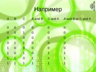 Например A B C A and B C and A A and B or C and A 0 0 0 0 0 0 0 0 1 0 0 0 0 1