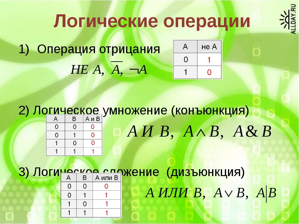 Логические операции Операция отрицания 2) Логическое умножение (конъюнкция) 3...